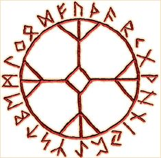 Was sind Runen