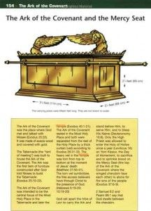 1000 images about the tabernacle ark of the covenant on. Black Bedroom Furniture Sets. Home Design Ideas