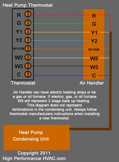 air conditioner control thermostat wiring diagram hvac systems rh pinterest com  air conditioner thermostat wiring schematic