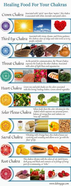 Skinny Diva Diet: Healing Food For Your Chakras [Infographic]