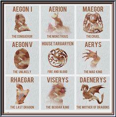 Targaryen Dynasty