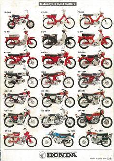HONDA Brochure CB750 K0 CB750K0 1969 1970 Red Sales Catalog Catalogue REPRO | eBay