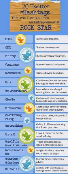 Top #Hashtags.  I needed this, thought you might also.  Anvesh of Google+