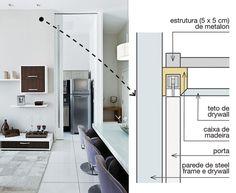 Teto de drywall, parede steel frame e drywall, porta de correr