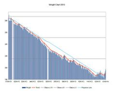 hypnosis lap band weight loss