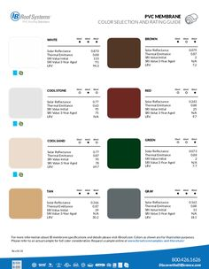 Single Ply Roofing Membrane In 2019 Roofing Pinterest