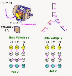 1856 best listrik images in 2018 electrical engineering marathon electric motor wiring diagram bilderesultat for motor 220 380