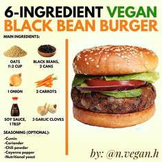 Vegan Bean Burger, Vegan Burgers, Vegan Black Bean Burgers, Vegan Vegetarian, Vegetarian Recipes, Healthy Recipes, Vegan Burger Recipes, Vegan Black Bean Recipes, Easy Recipes