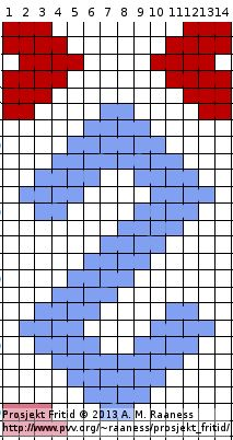 Køstrup, Mønster 8