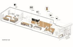 Image 15 of 17 from gallery of COUNTER CULTURE COFFEE TRAINING CENTER / Jane Kim Design. Diagram