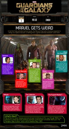 The Weird and Wonderful 'Guardians of the Galaxy' Characters in One Graphic -