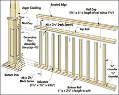 Well Designed Deck Railing Ideas for your Beautiful Porch and Patio! - Home Decor Ideas Front Porch Railings, Front Porch Design, Porch Columns, Deck Railings, Deck Design, Porch Handrails, Porch Handrail Ideas, Porch Railing Plans, How To Build Porch Railing