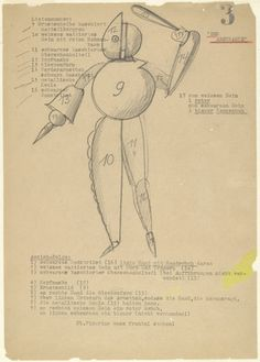 Oskar Schlemmer. Abstract Dancer (Der Abstrakte) from Notes and Sketches for the Triadic Ballet (Das triadische Ballett). (c. 1938)