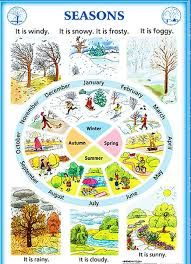 Seasons in English Learning English For Kids, Teaching English Grammar, English Grammar Worksheets, English Lessons For Kids, Kids English, English Vocabulary Words, English Language Learning, Learn English Words, English Writing