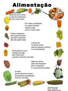 AlimentaçãoPara saúde terdevemos bem comera roda dos alimentosdiz-nos como fazer.                   Em maior quantidade   ...