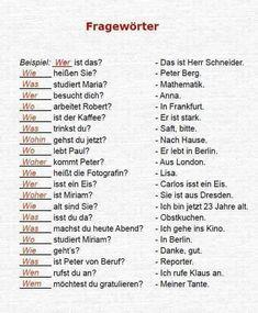 trennbare Verben | Pinterest | German, Prefixes and German language