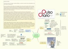 8 columnas 18/jun/2015 Hugo Augusto - Hugo_Augusto - XMind: The Most Professional Mind Mapping Software