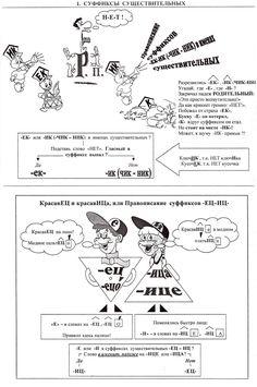 ЕГЭ 2019. Задание 11 Earth Drawings, Russian Language, A 17, Reading, Reading Books