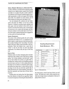 Article on improving comprehension and fluency through a reader's notebook. Sections of the reader's notebook are broken down and guidelines for teachers are given.
