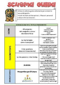 Calm Down Kit, Reggio, Italian Lessons, Digital Storytelling, Italian Language, Learning Italian, Class Projects, Studyblr, Teaching Reading