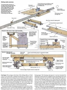 89e6551cee 42 best Sliding table saw ideas images in 2019 | Woodworking ...
