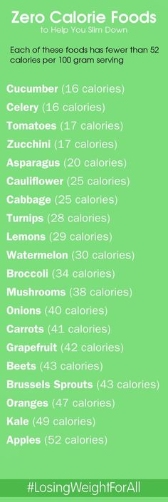 awesome Zero Calorie Foods                                                       …...
