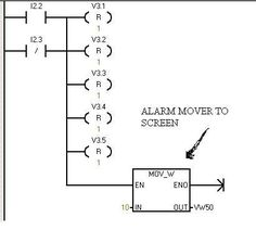 plc program example with toggle or flip