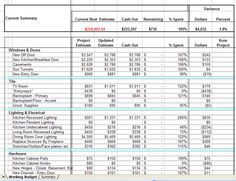Budget spreadsheet renovation worksheet worksheets also construction remodel template commercial elegant design reno bud idealst australia Home Improvement Loans, Home Improvement Projects, Layout Design, Kitchen Sink Interior, Basement Kitchen, Kitchen Reno, Kitchen Ideas, Kitchen Remodelling, Kitchen Inspiration