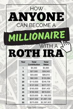 How to Become a Millionaire by Investing in a Roth IRA – Finance tips, saving money, budgeting planner Ways To Save Money, Money Saving Tips, How To Make Money, Money Tips, Managing Money, How To Become, Saving Ideas, Best Saving Plan, Financial Peace