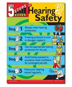 Five Steps to Hearing Safety Safety Games, Safety Tips, Food Safety, Safety Slogans, Safety Posters, Hearing Protection, Home Protection, Construction Safety Topics, Heat Stress