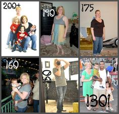 My Weight Loss and Gain Journey