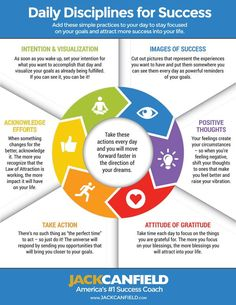 Jack Canfield's Success Principles daily-disciplines.thesuccesspri… Jack Canfield's Success Principles daily-disciplines.