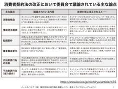 消費者契約法見直し改正とネット広告に関するニュースまとめ http://yokotashurin.com/etc/consumer-contract-act.html