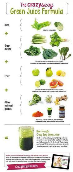 Juicing formula. Green is good