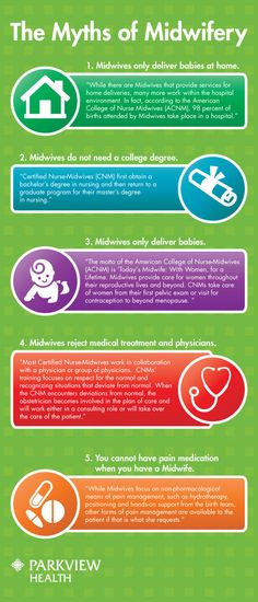 They myths of midwifery
