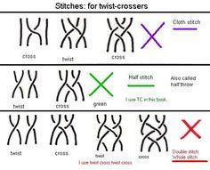Bobbin Lace Basics - twist crossers