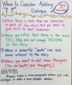 ELA Anchor Charts: When to Consider Adding DialogueYou can find Charts and more on our website.ELA Anchor Charts: When to Consider Adding Dialogue Anchor Charts First Grade, Kindergarten Anchor Charts, Writing Anchor Charts, Writing Lessons, Teaching Writing, Writing Ideas, Writing Skills, Teaching Ideas, Writing Lab