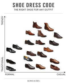 Formal To Casual Scale for Men's Shoes