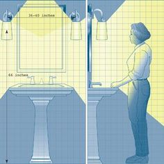 Bathroom Sconces Placement how to hang lighting, a practical guide to measurements. very good