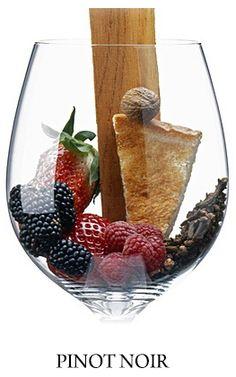 #PinotNoir flavour profile  #wine #SouthAfrica www.winewizard.co.za