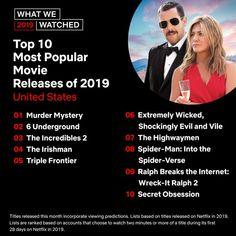 Lo mejor en Netflix United States (Películas) Most Popular Movies, Movie Releases, Irish Men, Videos, Spiderman, Wicked, The Incredibles, Get Well Soon, Spider Man