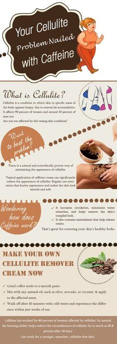 Make Your Own Coffee Cellulite Remover Cream Now - Searching for creams and lotions to combat cellulite has been ongoing for decades. Recently new anti-cellulite creams have come into the markets that contain caffeine and they have shown actual results. When you are ready to fight back on cellulite there are a few good products on the market that are caffeine infused or you can make your own coffee scrub.