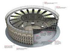 Resultado de imagen de infografia de roma