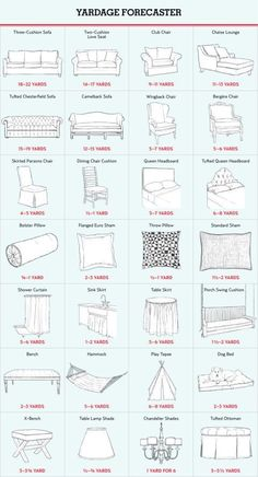 15 Interior Design Charts To Help You Feel Like A Professional Decorator The Ultimate Guide to Shopping for Upholstery – Mobilier de Salon Diy Interior, Interior Design Tips, Home Design, Interior Decorating, Scandinavian Interior, Interior Paint, Design Dintérieur, Simple Interior, Design Styles