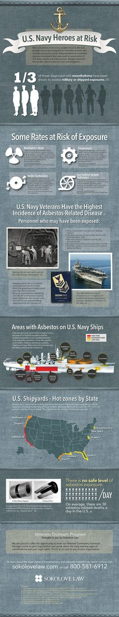 #Asbestos and the Navy #Infographic. God Bless Our Troops!
