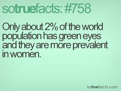Only about 2% of the world population has green eyes and they are more prevalent in women.