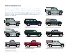 The Land Rover Defender Double Cab Pick Up. 27 models from which to choose, all safari-ready. Landrover Defender, Td5 Defender, Land Rover Defender 110, Landrover Series, Land Rover 130, Carros Suv, Carros Toyota, Van 4x4, Automobile