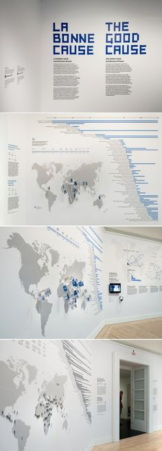 Exhibition of statistics and facts, made interactive.