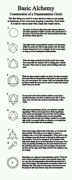Transmutation Circle Chart | Magick | Basic Alchemy Tutorial Sheet | Geometry…