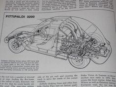 Fittipaldi 3200 VW Bimotor